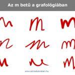 m betű a grafológiában
